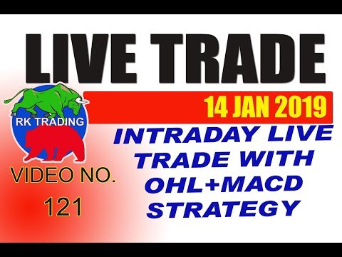 intraday-live-trade-with-o=l=h-1st-day14-jan-2019