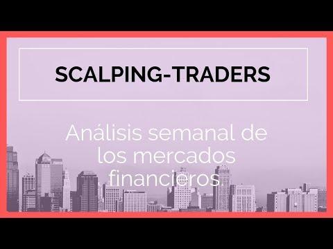 VÍDEO, Análisis semanal de los mercados financieros internacionales 18/05/2019