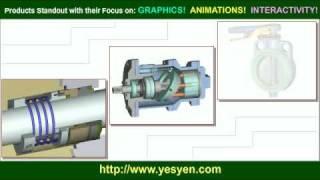 Industrial Maintenance Training & Plant Operator Training