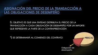 NIIF 15 - INGRESO PROVENIENTE DE CONTRATOS CON CLIENTES - RESUMEN, CASOS PRACTICOS