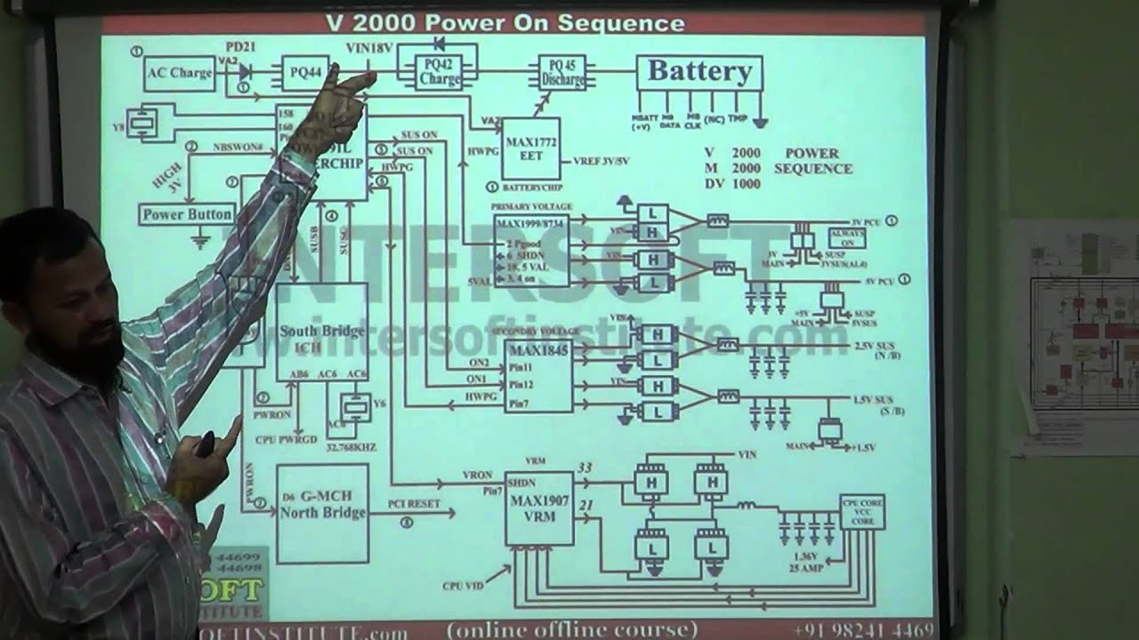 Ch 5 power on sequence of board 1214 hindi youtube ch 5 power on sequence of board 1214 hindi ccuart Image collections