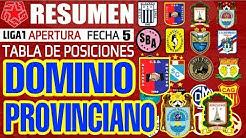 RESUMEN y TABLA DE POSICIONES  ▶▶ Fecha 5 ⚽ Torneo Apertura 2020 🏆 LIGA 1 Movistar