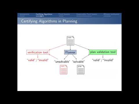 """ICAPS 2020: Tutorial on """"Certified Unsolvability in Classical Planning"""" Part 1/2"""