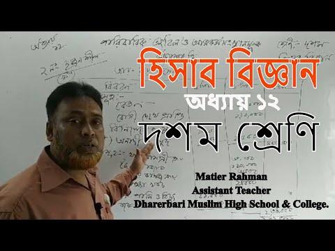 পারিবারিক তহবিল ও আত্মকর্মসংস্থান- Accounting   Matier Rahman -Tangail Online School   SCHOOLING