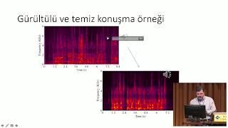 Tek ve Çok Kanallı Ses Kaynağı Ayırma için Derin Öğrenme - Hakan Erdoğan
