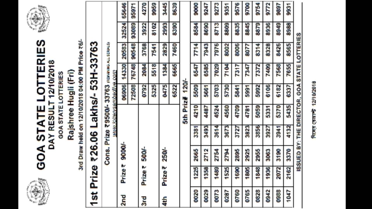 Rajshree lottery result day 12/10/2018 goa state lottery