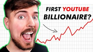 How MR BEAST Built His Business Empire ($1 Billion on YouTube?)