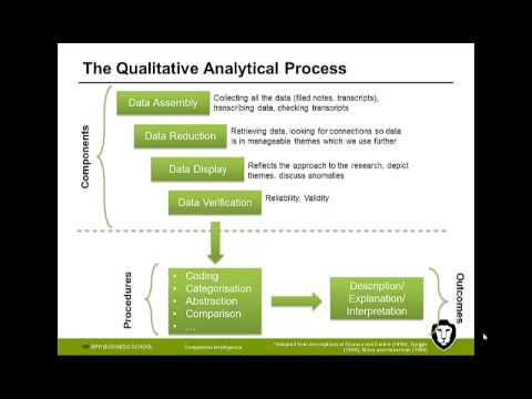 presenting interview data in dissertation Search results for: presenting qualitative data in dissertation proposal click here for more information.