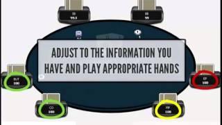 Видео 1 Решающие основы игры на префлопе
