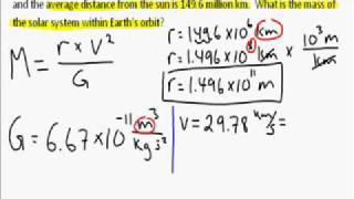 Orbital Velocity Law