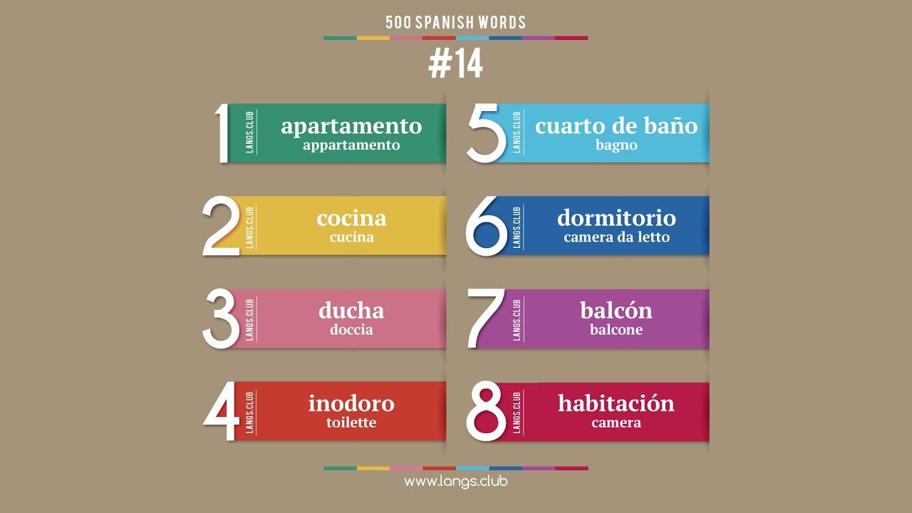 #14 - Imparare lo SPAGNOLO - 500 parole. Corso di Spagnolo.