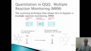 Targeted QQQ validation in Metabolomics