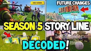 "*NEW* Fortnite SEASON 5 STORYLINE DECODED ""The Road To The Bunker"" 