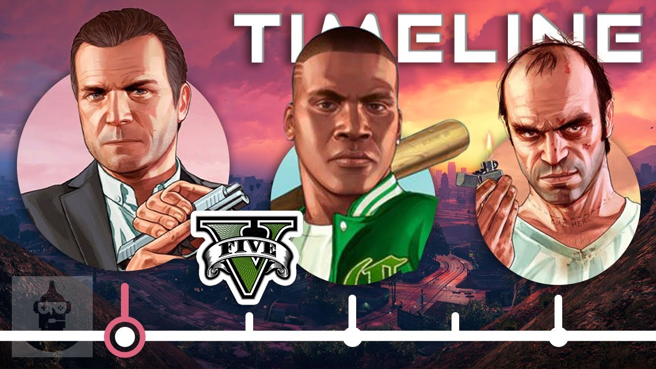 The Complete Timeline of GTA 5 | The Leaderboard