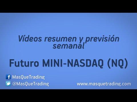 8-6-2015-Trading en español Análisis Semanal Futuro MINI NASDAQ (NQ)