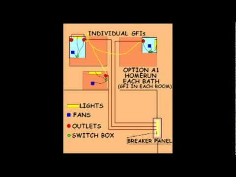 NEC Code On Bathroom Wiring #69