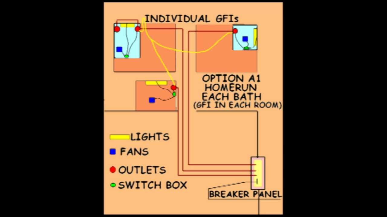 NEC code on bathroom wiring #69  YouTube