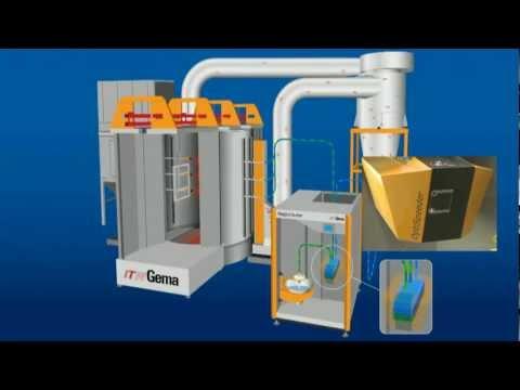 ITW Gema Magic Center Powder Management System