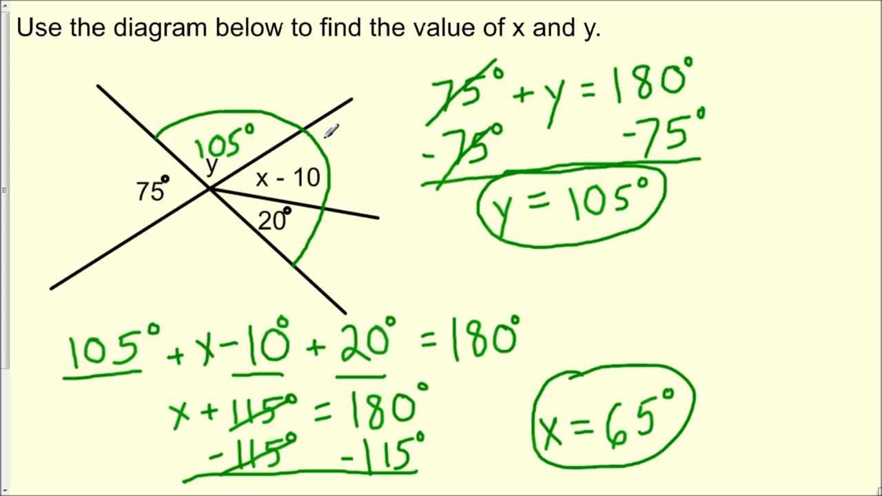 line and angle relationships find the value of x Geometry - chapter 3 test review measures of two angles find the value of x f d x = 3 28 is the line through points p(3, 2).