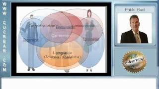 Coaching Ontologico - Introduccion al modulo 1 del programa de formacion de coaches