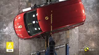 Euro NCAP Crash & Safety Tests of Renault Kangoo 2021