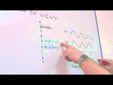 What Is Interference Of Light Youtube