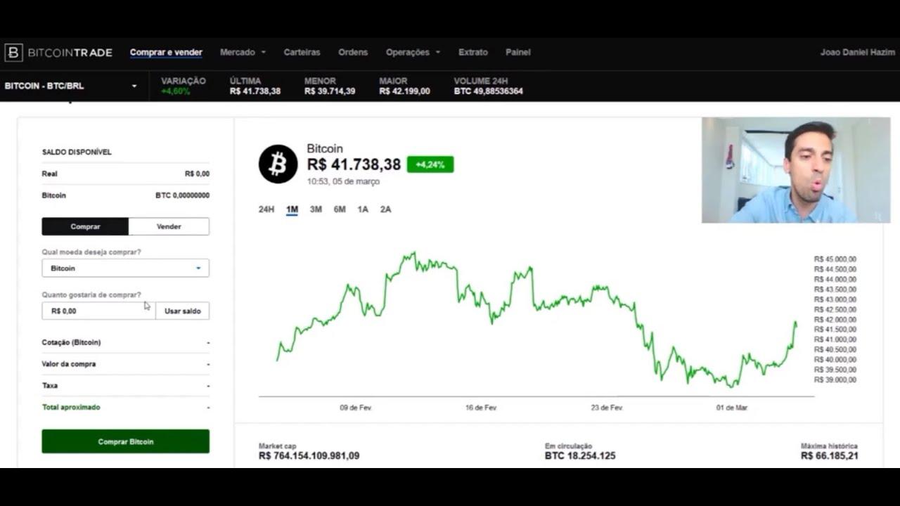 strategy cripto traccia lindirizzo bitcoin