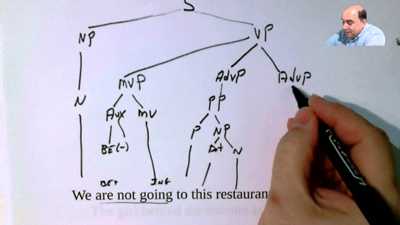 Tree diagramming practice 1 youtube tree diagramming practice 1 ccuart Images