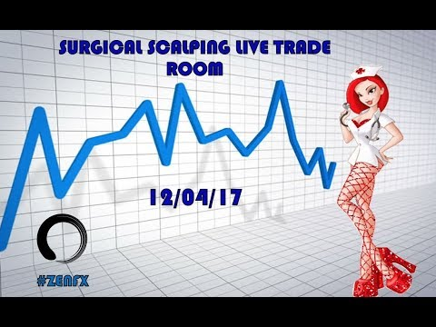 Surgical Scalping Live Trade Room - 12/4