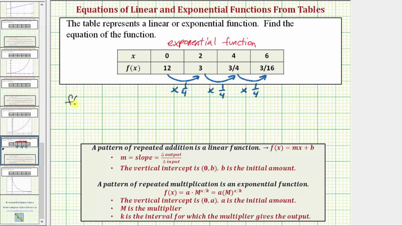 ex 2: determine if a table represents a linear or exponential