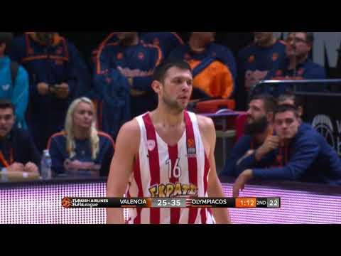 Highlights Valencia - Olympiacos BC 30-11-2017
