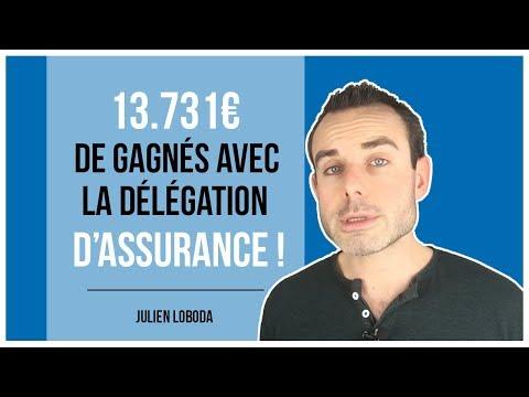 13.731€ de gagnés avec la délégation d'assurance !