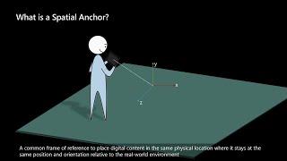 Het ontwikkelen van Mobiele Augmented Reality (AR) Toepassingen met Azure Ruimtelijke Ankers - BRK2034