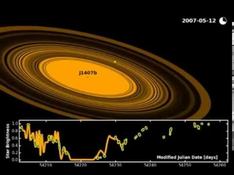 Giant Rings Around Exoplanets J1407b Were Much More Rings