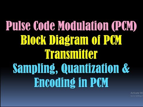 Pulse Code Modulation (PCM)/Block Diagram of PCM Transmitter/Sampling Quantizing and Encoding in PCM