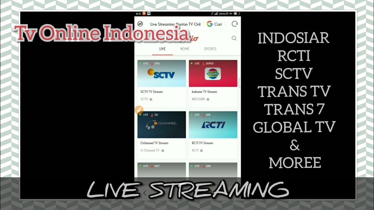 Trans 7 Tv Streaming