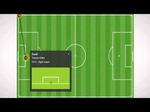 Brazil vs Germany 2014 | Brazil 1-7 Germany World Cup 2014