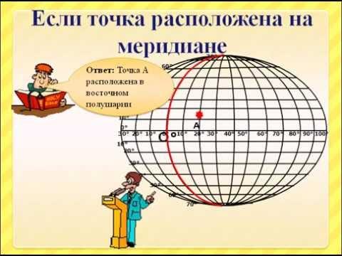 Географические координаты и определение координат