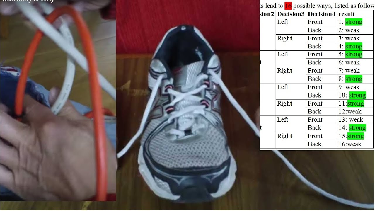 How To Tie Shoelaces Correctly Why Youtube Diagram Of Shoes