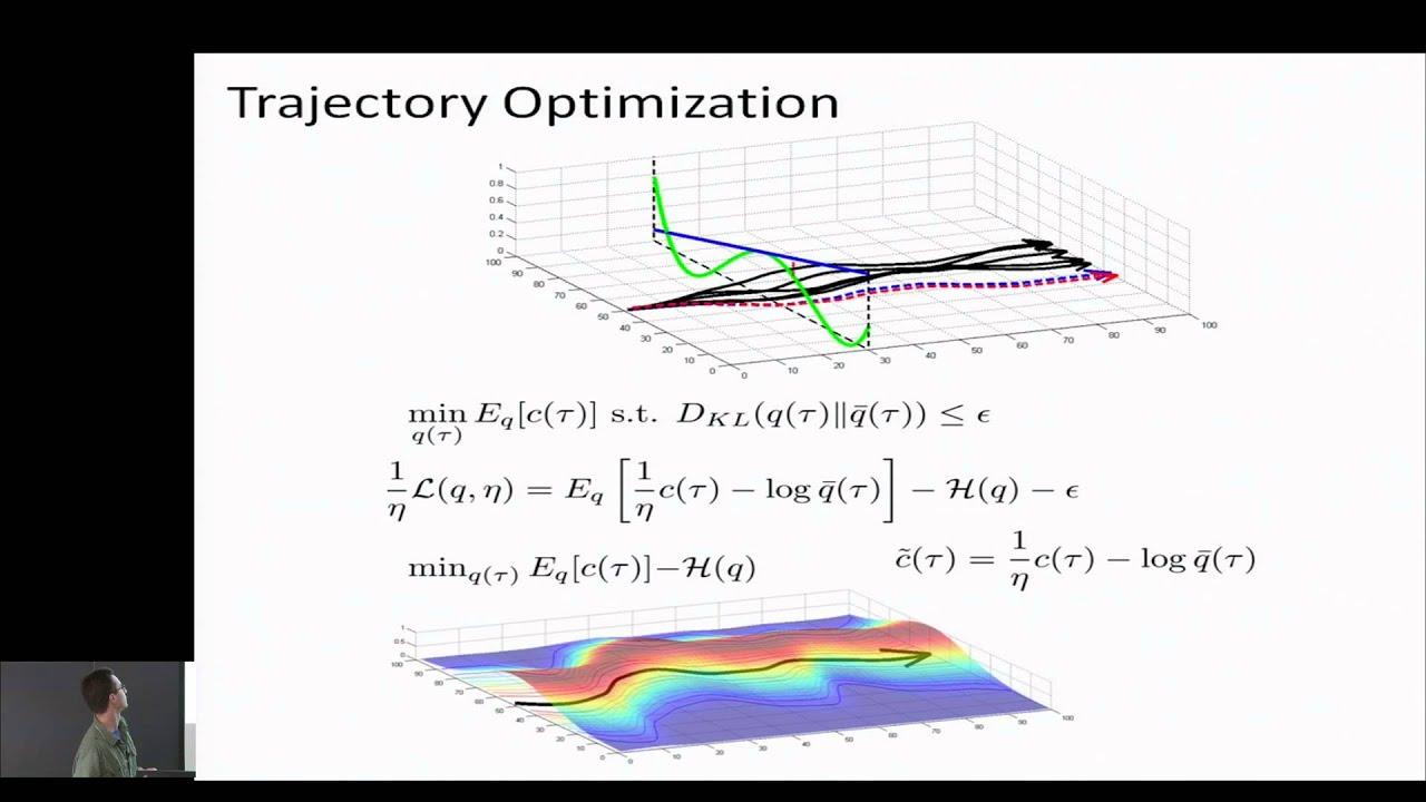 09:20 - 09:40 Talk: Sergey Levine, UC Berkeley - Learning Dynamic  Manipulation Skills
