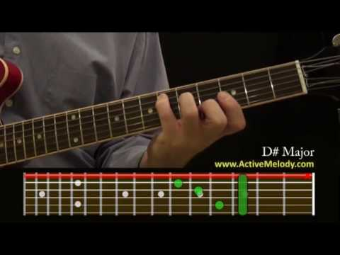 How To Play A D Sharp Chord On The Guitar Youtube