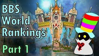 Ranking Every World in Kingdom Hearts Birth by Sleep (Part 1)