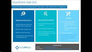 Dynamics 365 & SharePoint - our solutions and the advantages