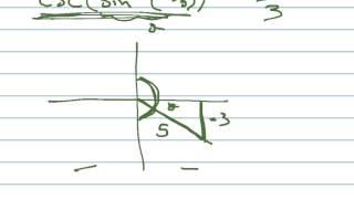 evaluate csc arcsin 3 5 sec arcsin 3 5 etc