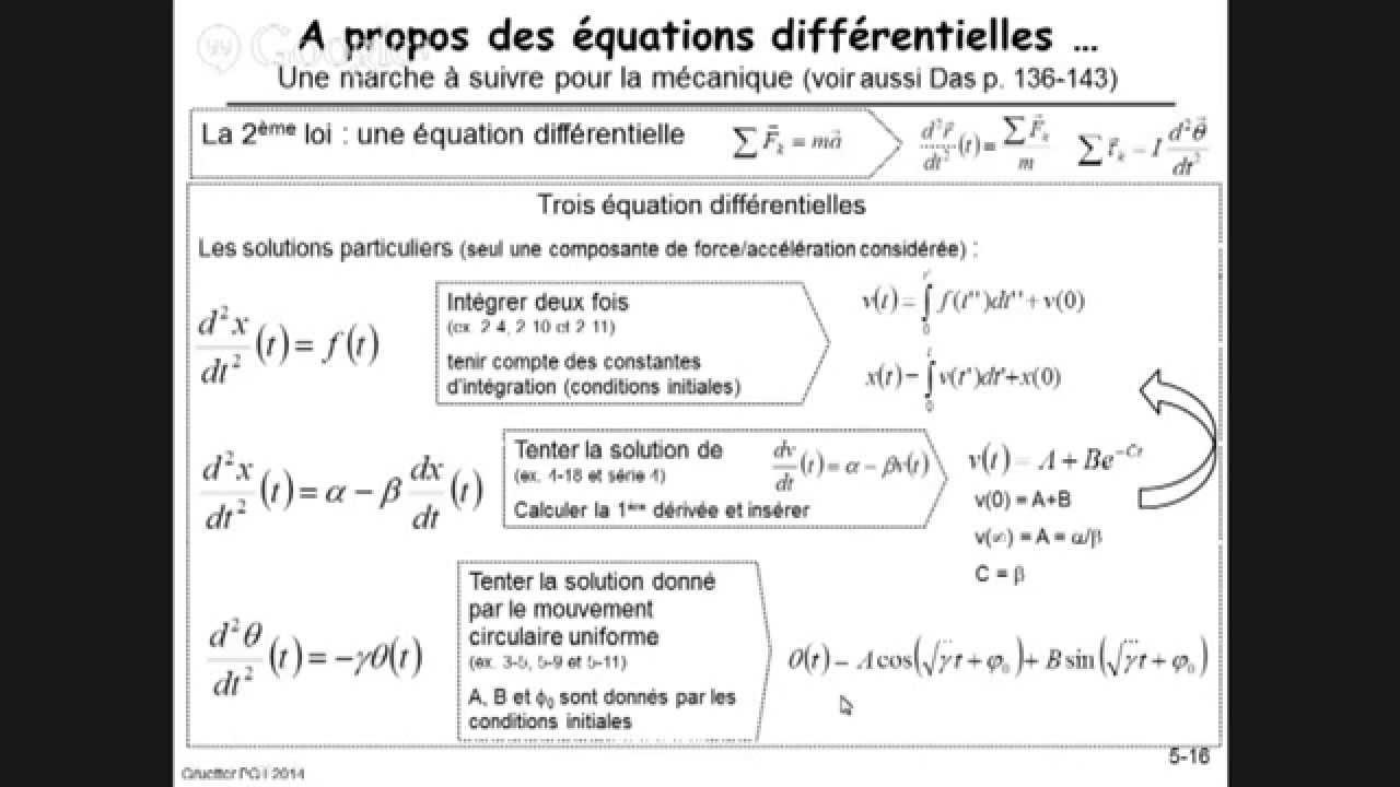 Équations différentielles — resume
