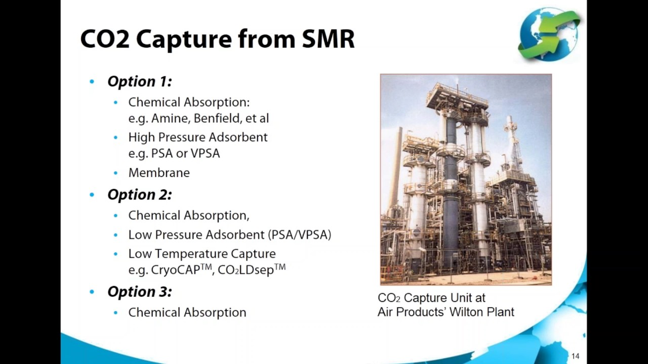 The Economics of Deploying CCS in a SMR Based Standalone H2 Plant using NG  as Feeds
