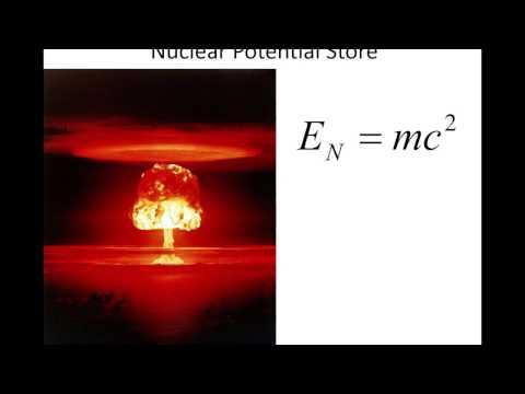 KS4 Energy - Nuclear Potential