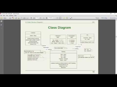 Implementasi class diagram peminjaman mobil pbo youtube implementasi class diagram peminjaman mobil pbo ccuart Gallery