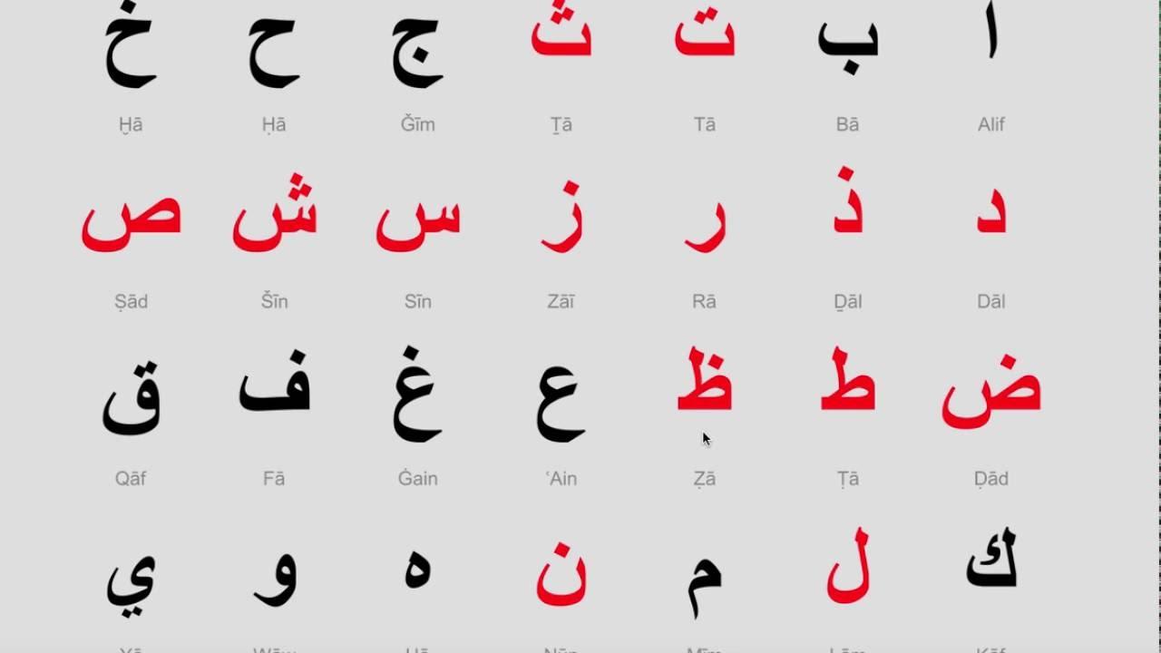 Was bedeutet egal auf arabisch