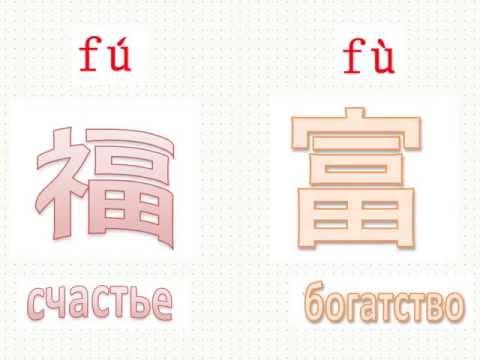 Как написать иероглифы по китайски. Иероглиф богатство